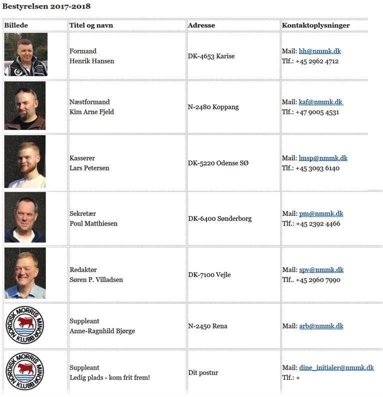 Nordisk Morris Minor Klubb har fået ny formand 2017-2018.